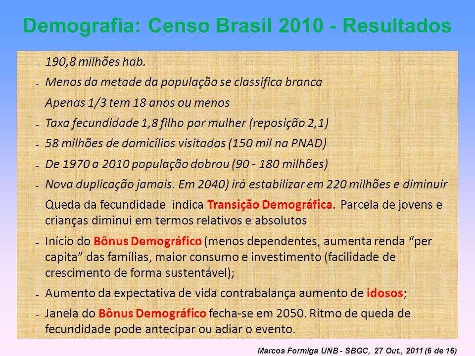 Demografia: Censo Brasil 2010 - Resultados