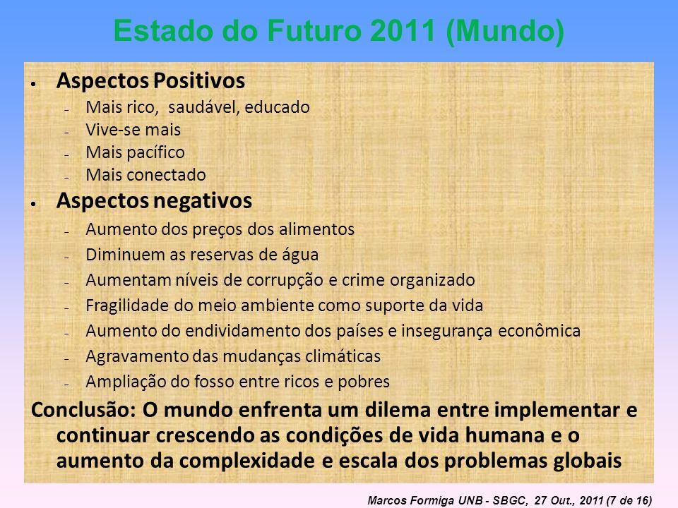 Estado do Futuro 2011 (Mundo)