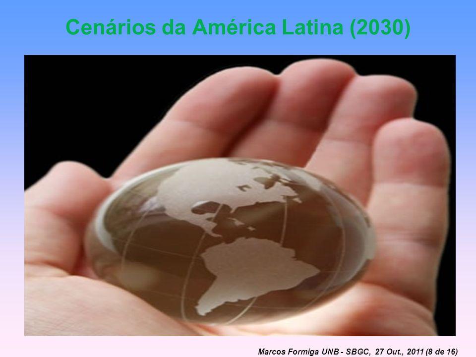 Cenários da América Latina (2030)