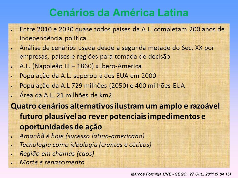 Cenários da América Latina