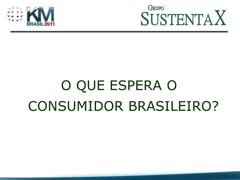 O QUE ESPERA O CONSUMIDOR BRASILEIRO