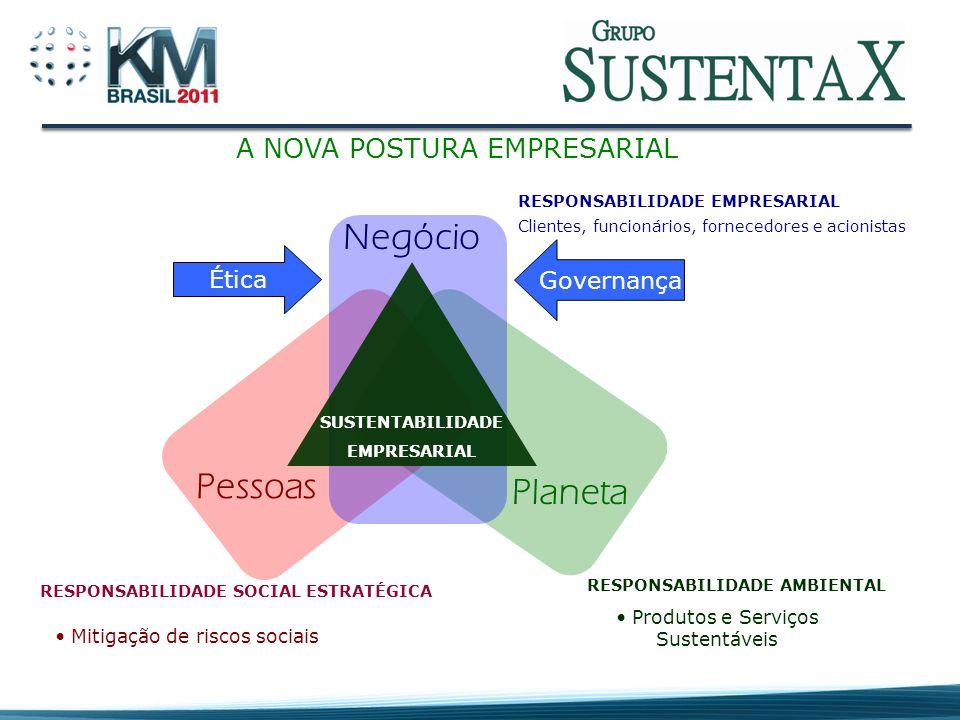 Produtos e Serviços Sustentáveis