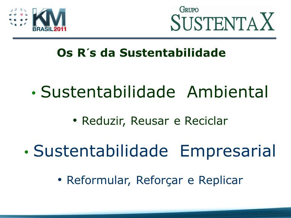 Sustentabilidade Ambiental Reduzir, Reusar e Reciclar