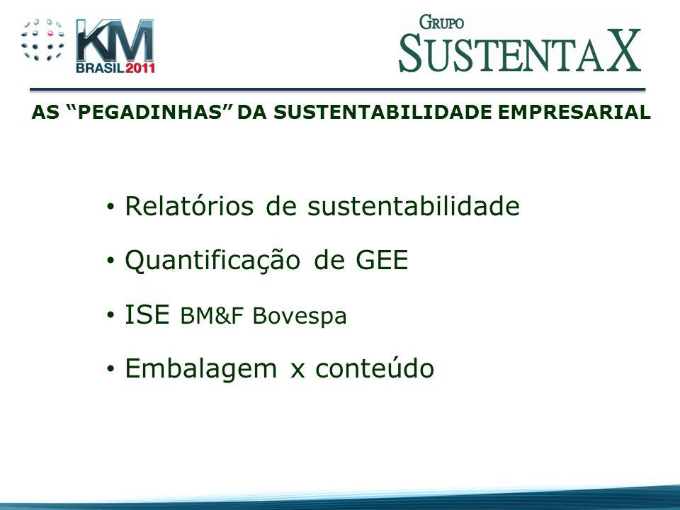 Relatórios de sustentabilidade Quantificação de GEE ISE BM&F Bovespa