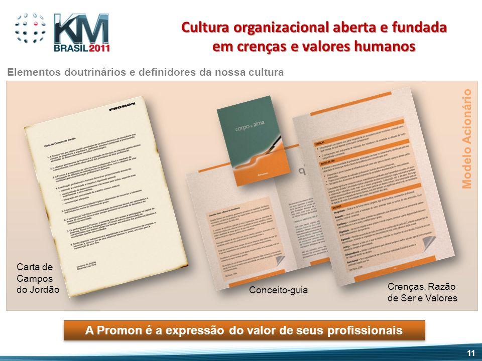 Cultura organizacional aberta e fundada em crenças e valores humanos