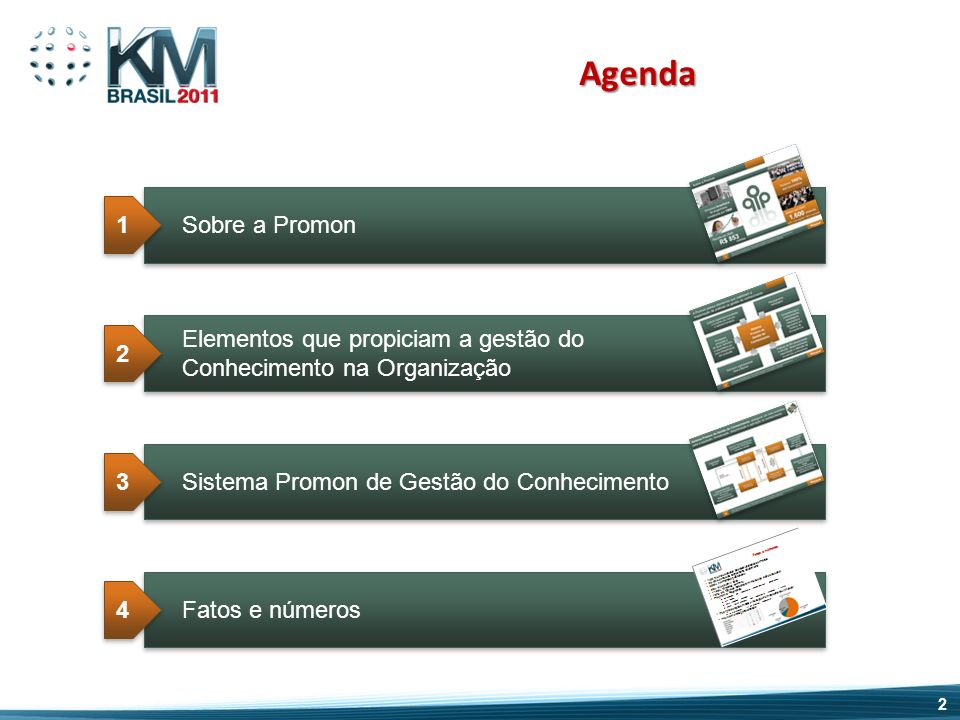 Agenda Sobre a Promon 1 Elementos que propiciam a gestão do 2