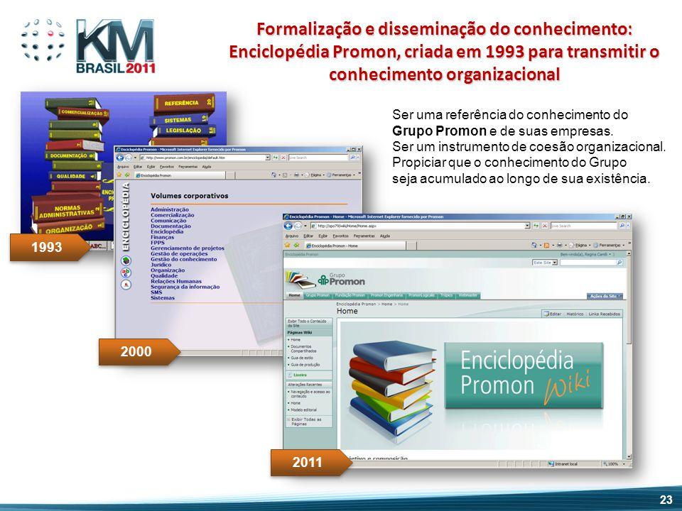 Formalização e disseminação do conhecimento: