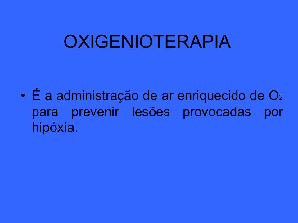 OXIGENIOTERAPIA É a administração de ar enriquecido de O2 para prevenir lesões provocadas por hipóxia.