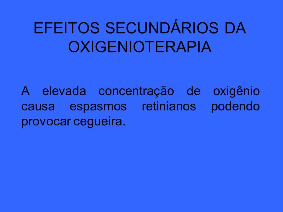 EFEITOS SECUNDÁRIOS DA OXIGENIOTERAPIA