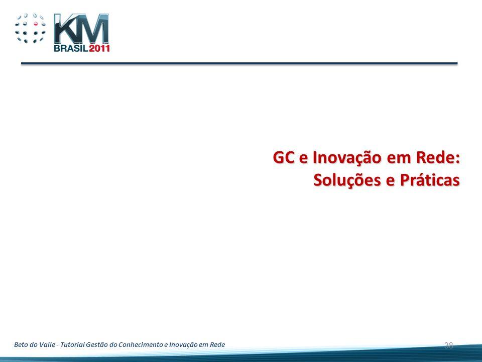 GC e Inovação em Rede: Soluções e Práticas