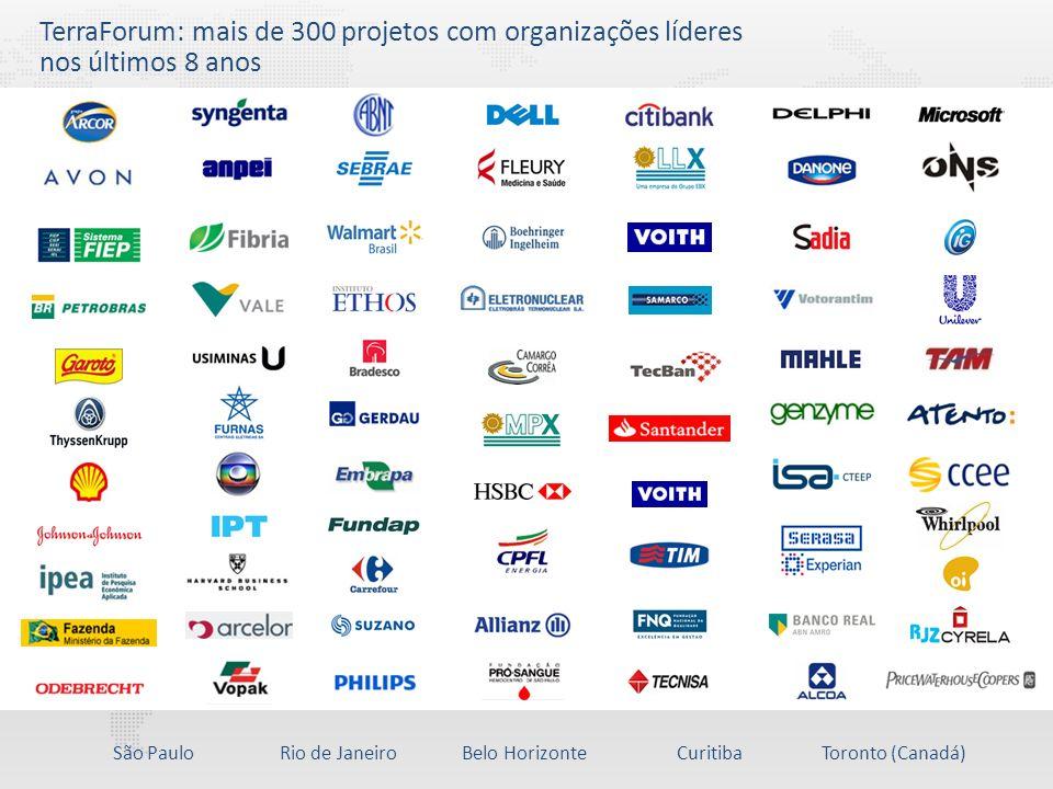 TerraForum: mais de 300 projetos com organizações líderes nos últimos 8 anos