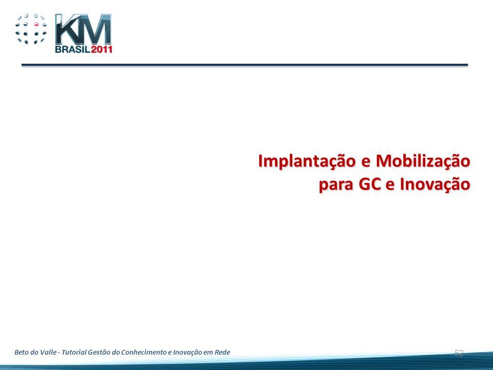 Implantação e Mobilização para GC e Inovação