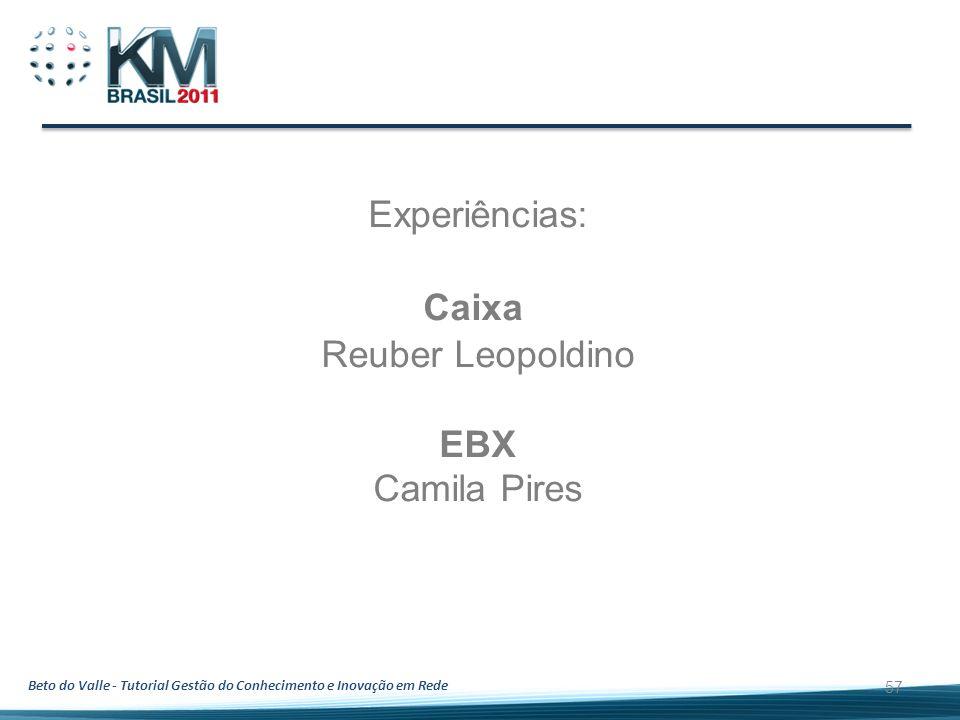 Experiências: Caixa Reuber Leopoldino EBX Camila Pires