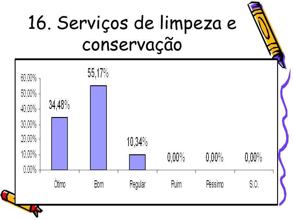 16. Serviços de limpeza e conservação