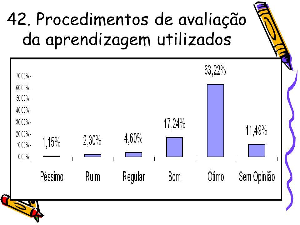 42. Procedimentos de avaliação da aprendizagem utilizados