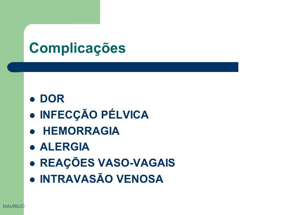 Complicações DOR INFECÇÃO PÉLVICA HEMORRAGIA ALERGIA