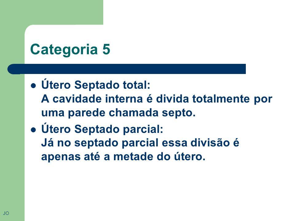 Categoria 5 Útero Septado total: A cavidade interna é divida totalmente por uma parede chamada septo.