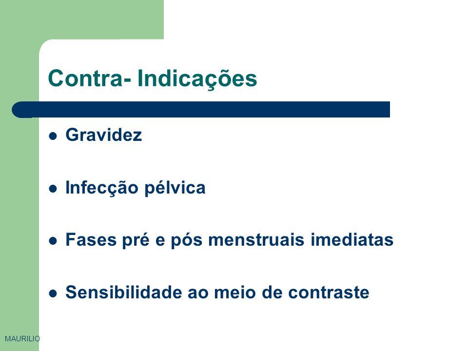 Contra- Indicações Gravidez Infecção pélvica