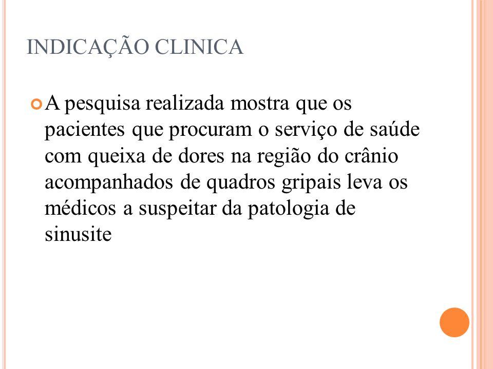 INDICAÇÃO CLINICA