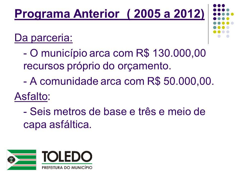 Programa Anterior ( 2005 a 2012) Da parceria: