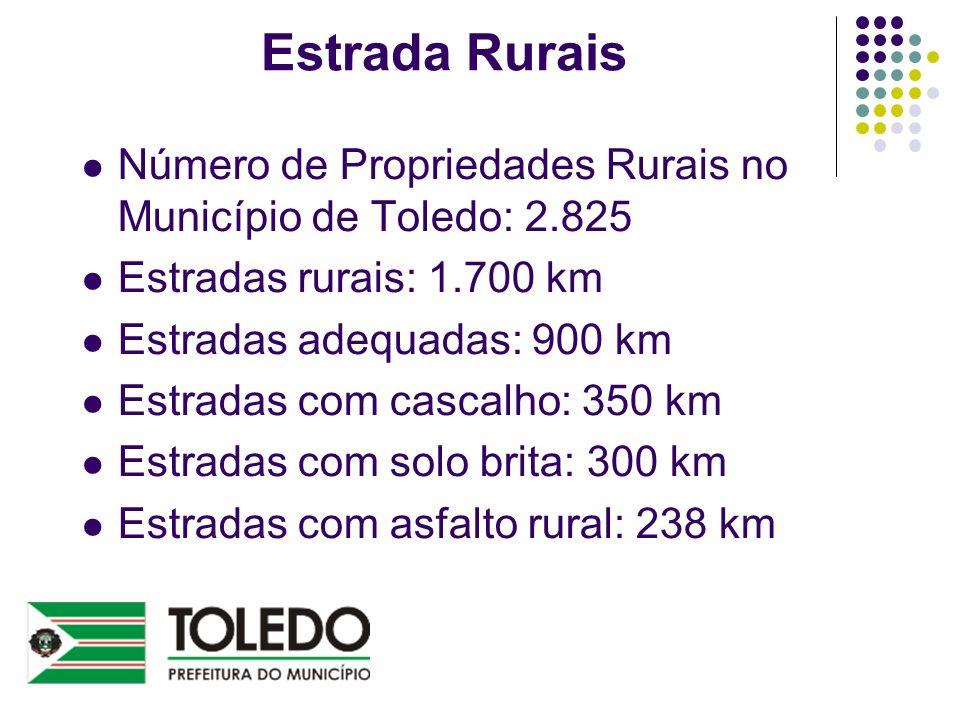 Estrada Rurais Número de Propriedades Rurais no Município de Toledo: 2.825. Estradas rurais: 1.700 km.
