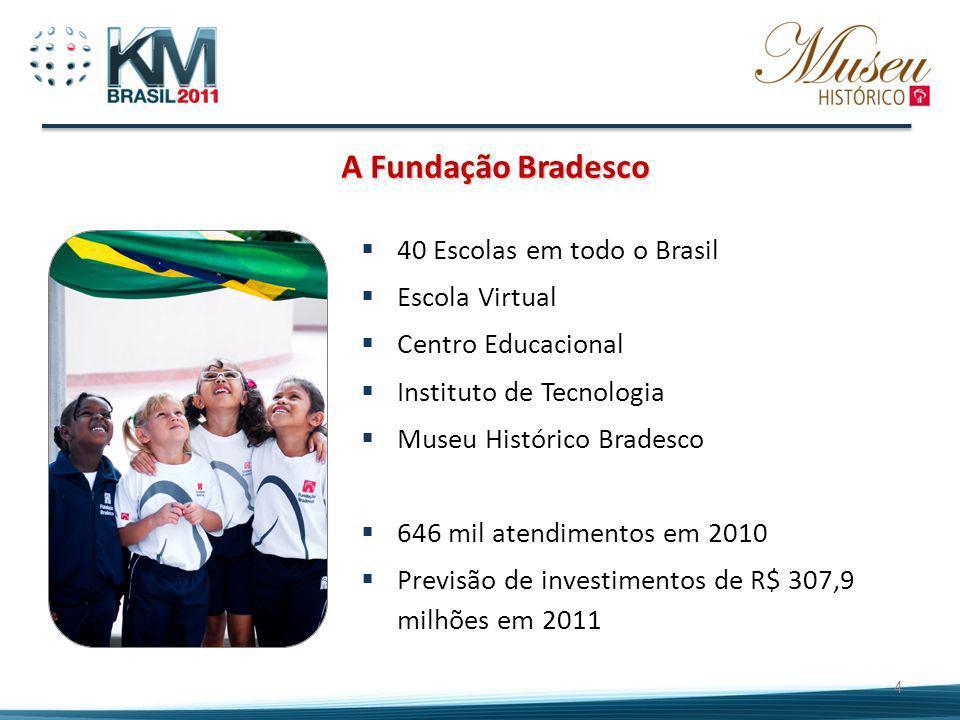 A Fundação Bradesco 40 Escolas em todo o Brasil Escola Virtual