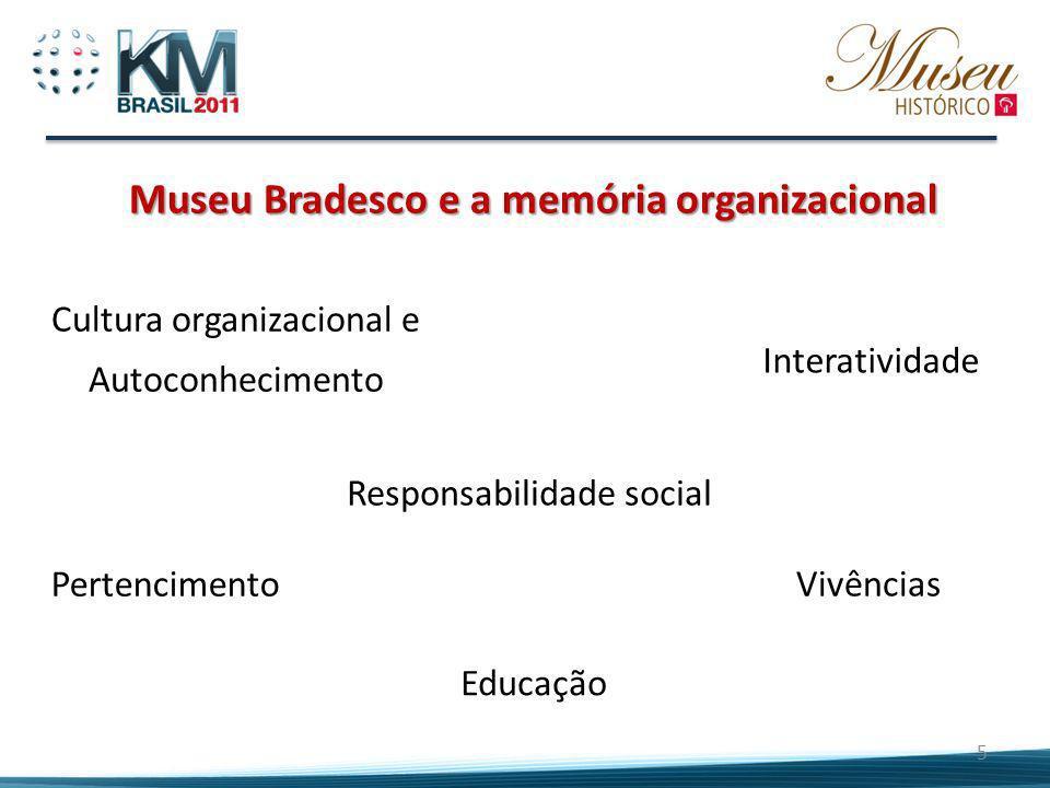 Museu Bradesco e a memória organizacional