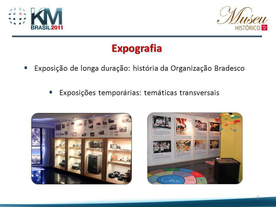 Expografia Exposição de longa duração: história da Organização Bradesco.