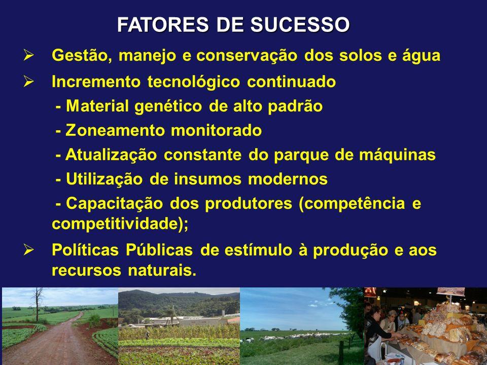 FATORES DE SUCESSO Gestão, manejo e conservação dos solos e água