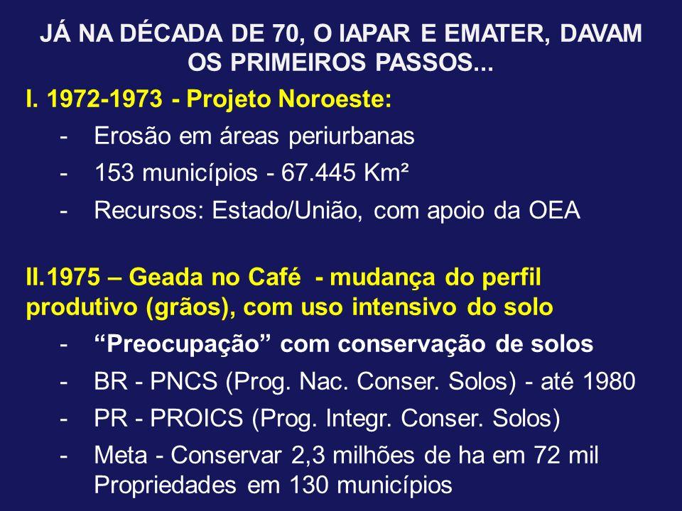 JÁ NA DÉCADA DE 70, O IAPAR E EMATER, DAVAM OS PRIMEIROS PASSOS...
