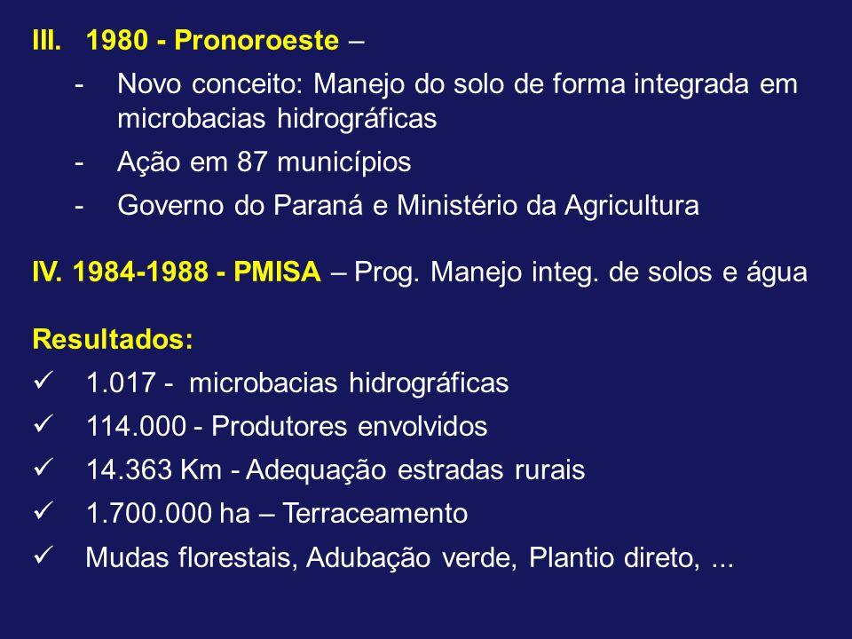 1980 - Pronoroeste – Novo conceito: Manejo do solo de forma integrada em microbacias hidrográficas.