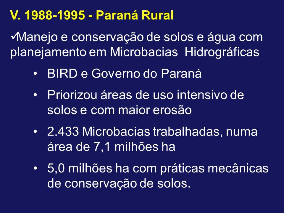 V. 1988-1995 - Paraná RuralManejo e conservação de solos e água com planejamento em Microbacias Hidrográficas.