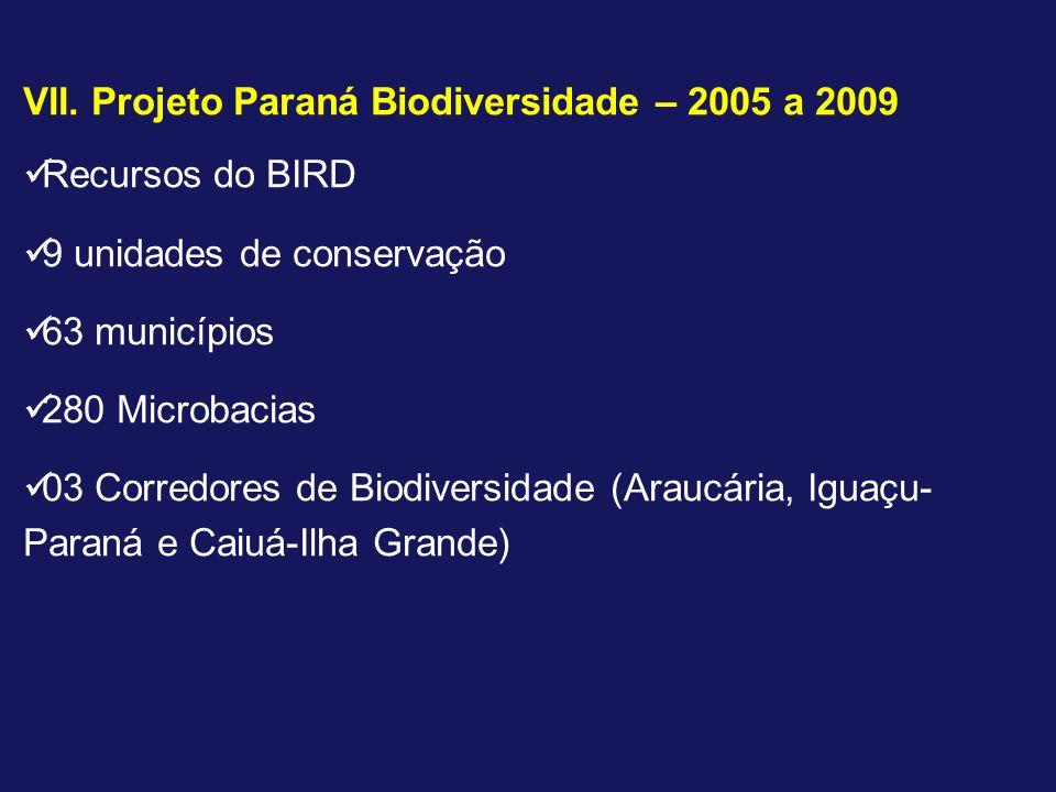 VII. Projeto Paraná Biodiversidade – 2005 a 2009