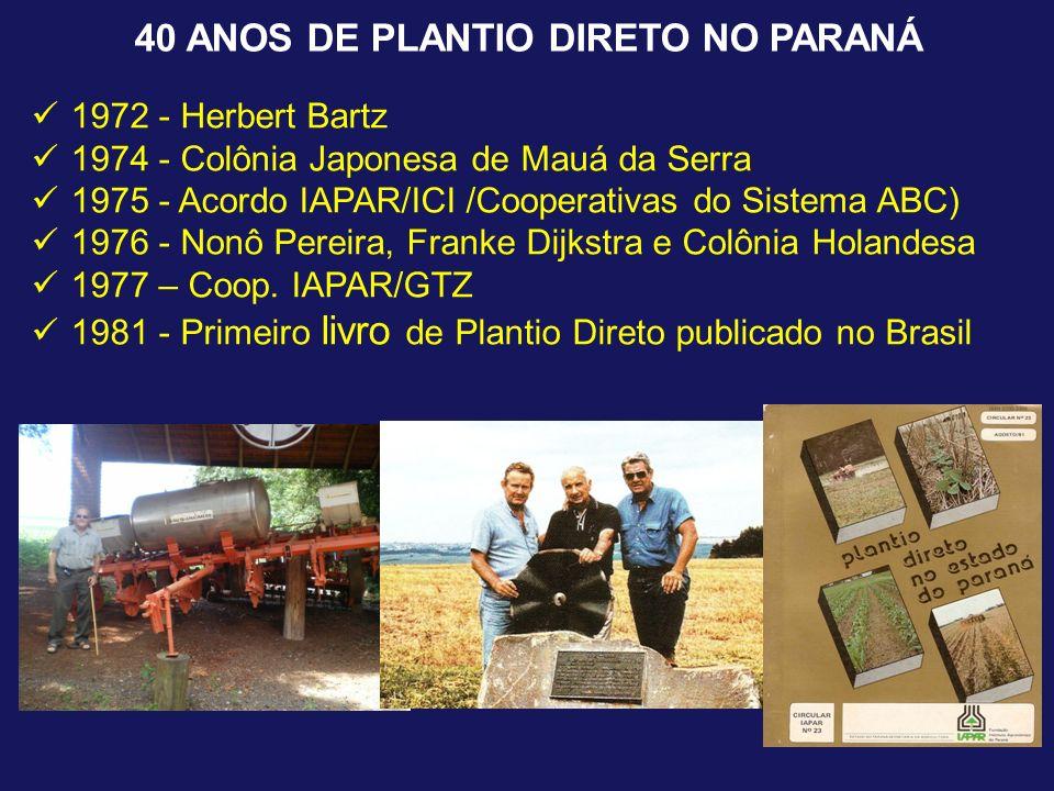 40 ANOS DE PLANTIO DIRETO NO PARANÁ