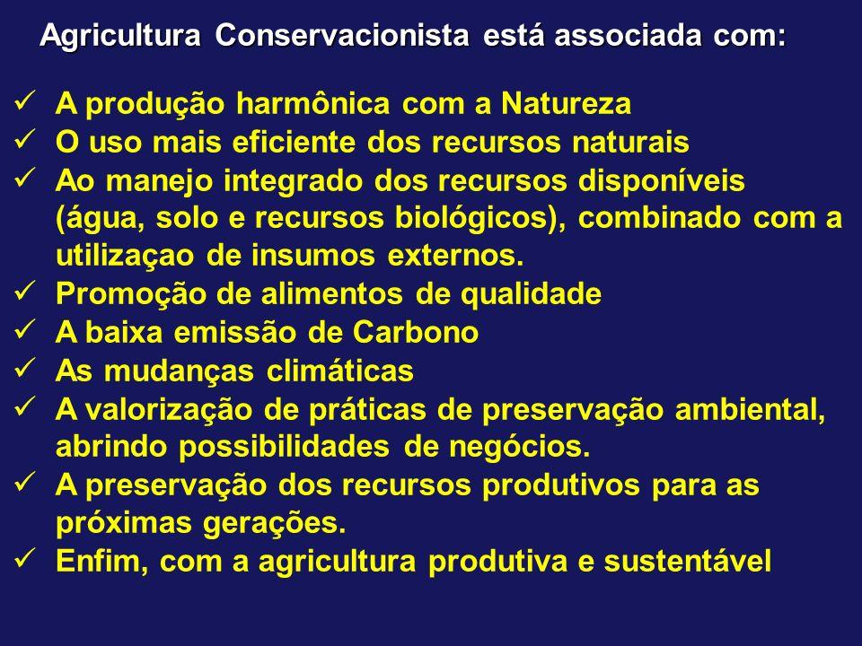 Agricultura Conservacionista está associada com: