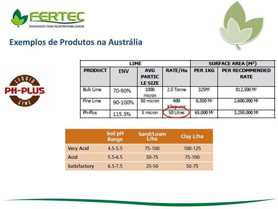 Exemplos de Produtos na Austrália