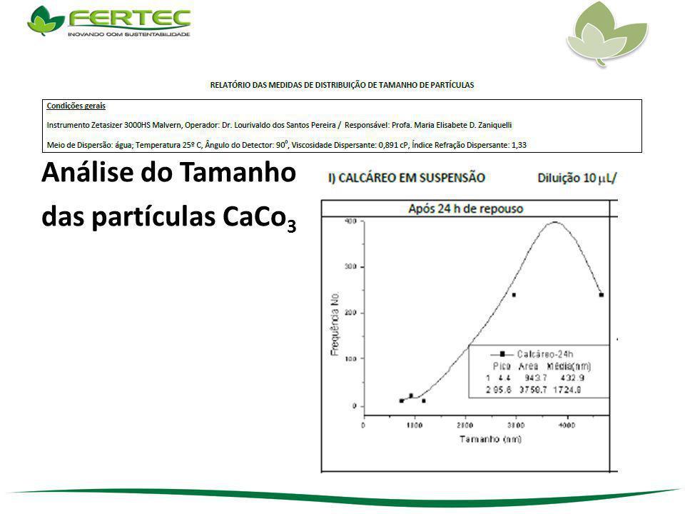 USO DE NANO TECNOLOGIA Análise do Tamanho das partículas CaCo3