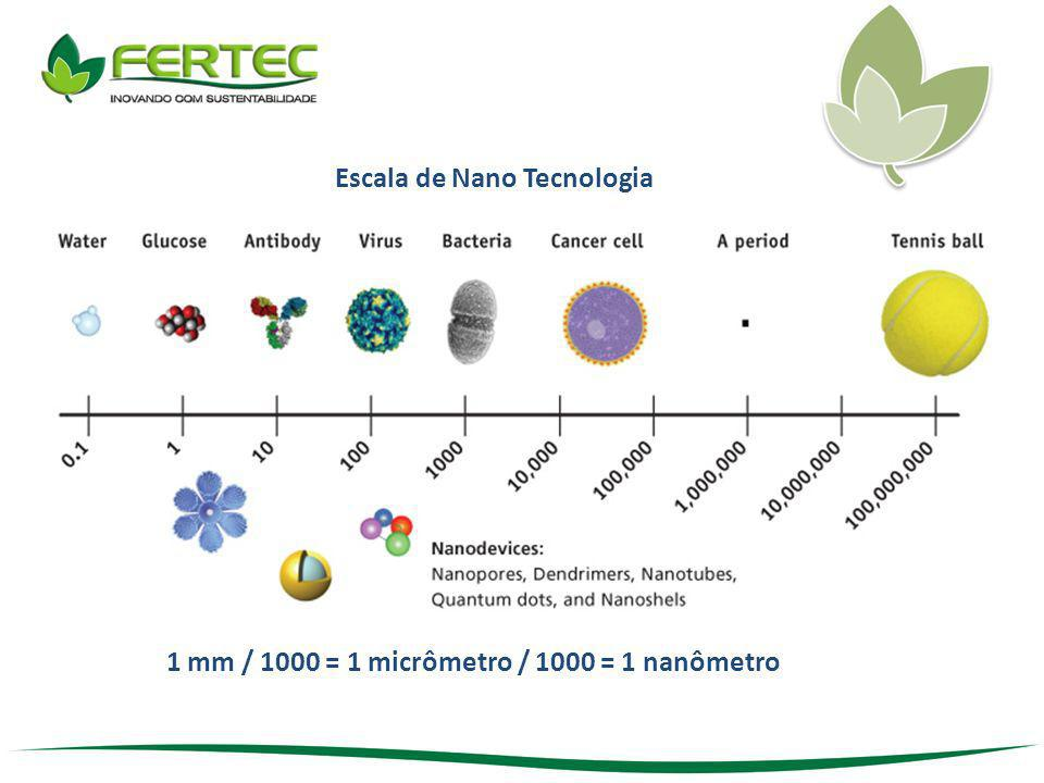 Escala de Nano Tecnologia