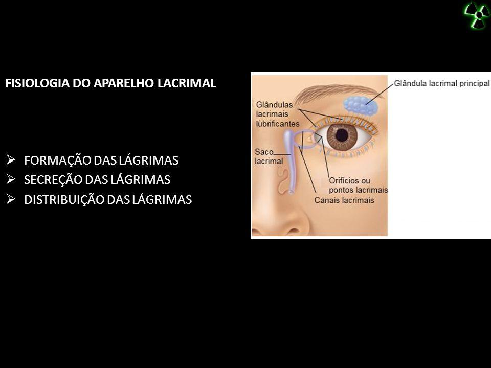 FISIOLOGIA DO APARELHO LACRIMAL