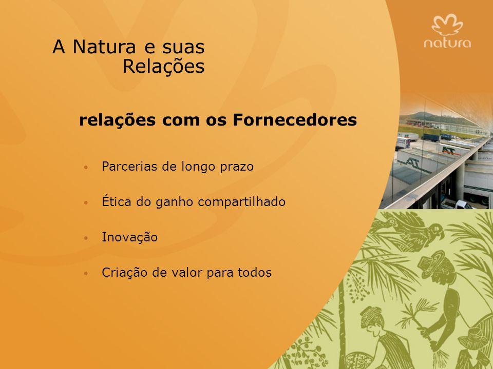 A Natura e suas Relações
