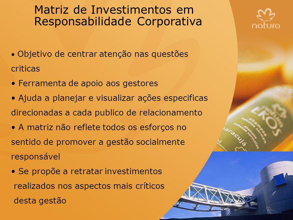 Matriz de Investimentos em Responsabilidade Corporativa