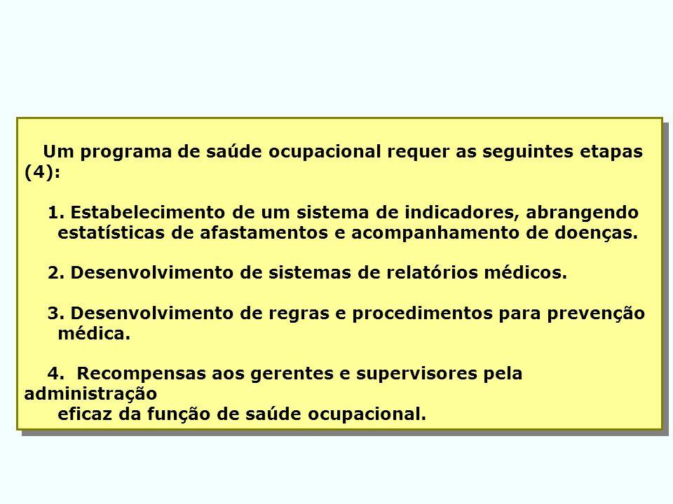 Um programa de saúde ocupacional requer as seguintes etapas (4):
