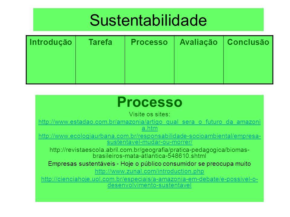 Empresas sustentáveis - Hoje o público consumidor se preocupa muito