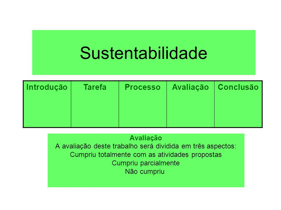 Sustentabilidade Introdução Tarefa Processo Avaliação Conclusão