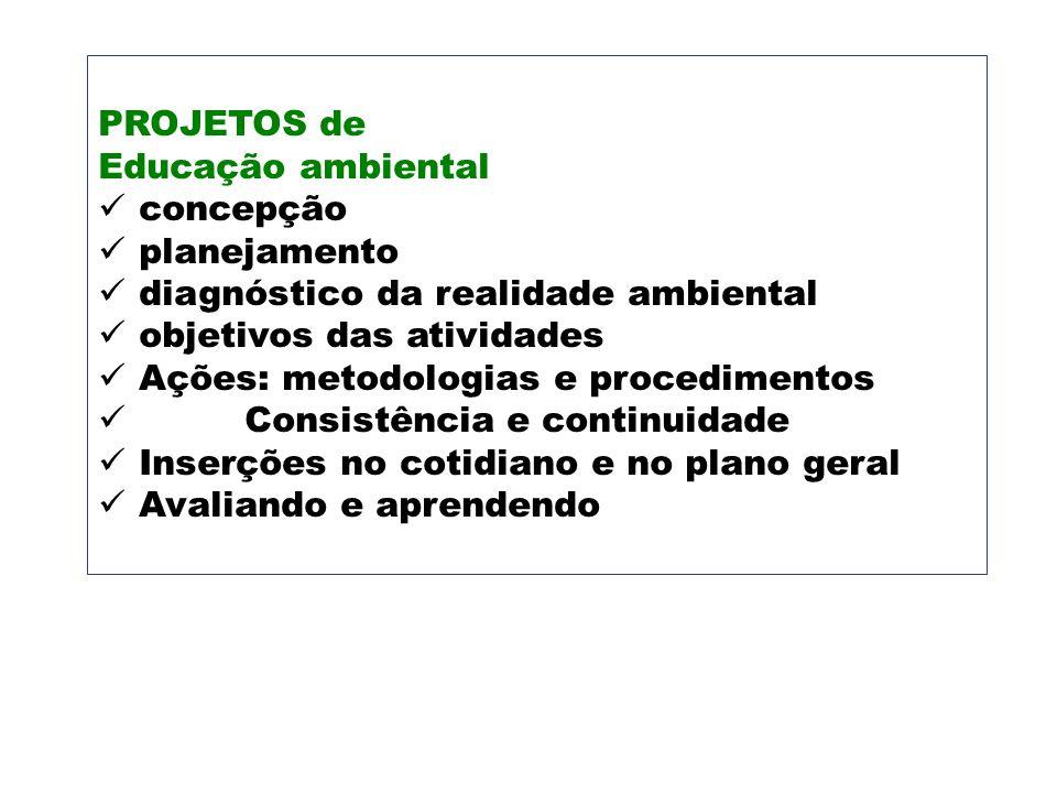 PROJETOS de Educação ambiental. concepção. planejamento. diagnóstico da realidade ambiental. objetivos das atividades.