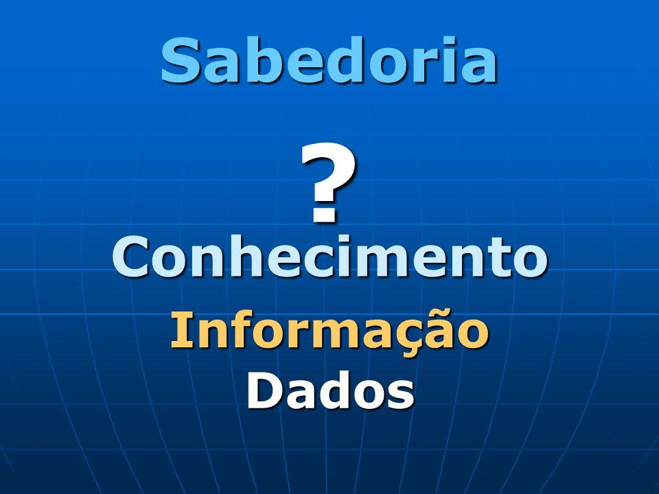 Sabedoria Conhecimento Informação Dados