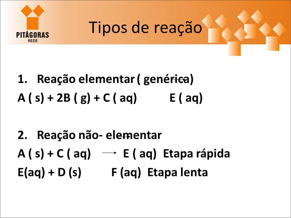 Tipos de reação Reação elementar ( genérica)