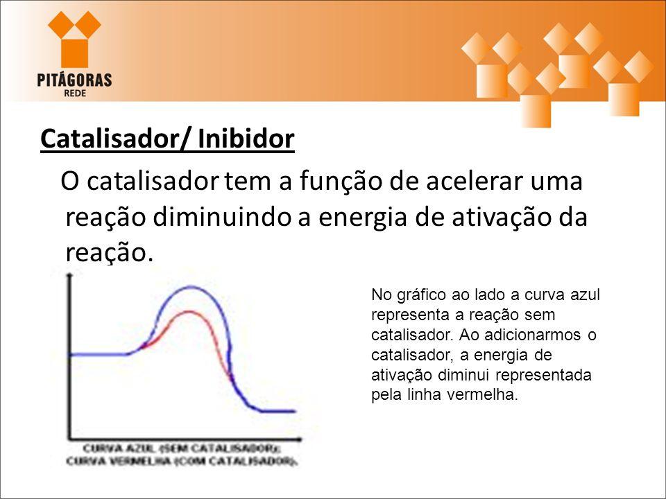 Catalisador/ Inibidor