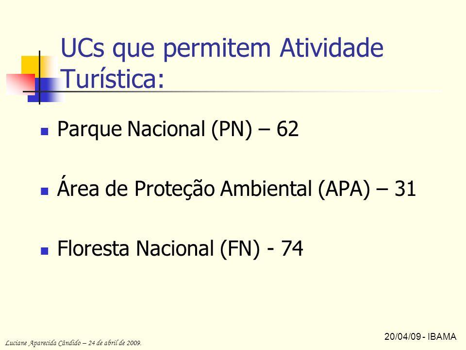 UCs que permitem Atividade Turística: