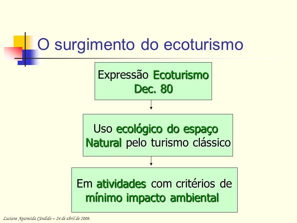 O surgimento do ecoturismo